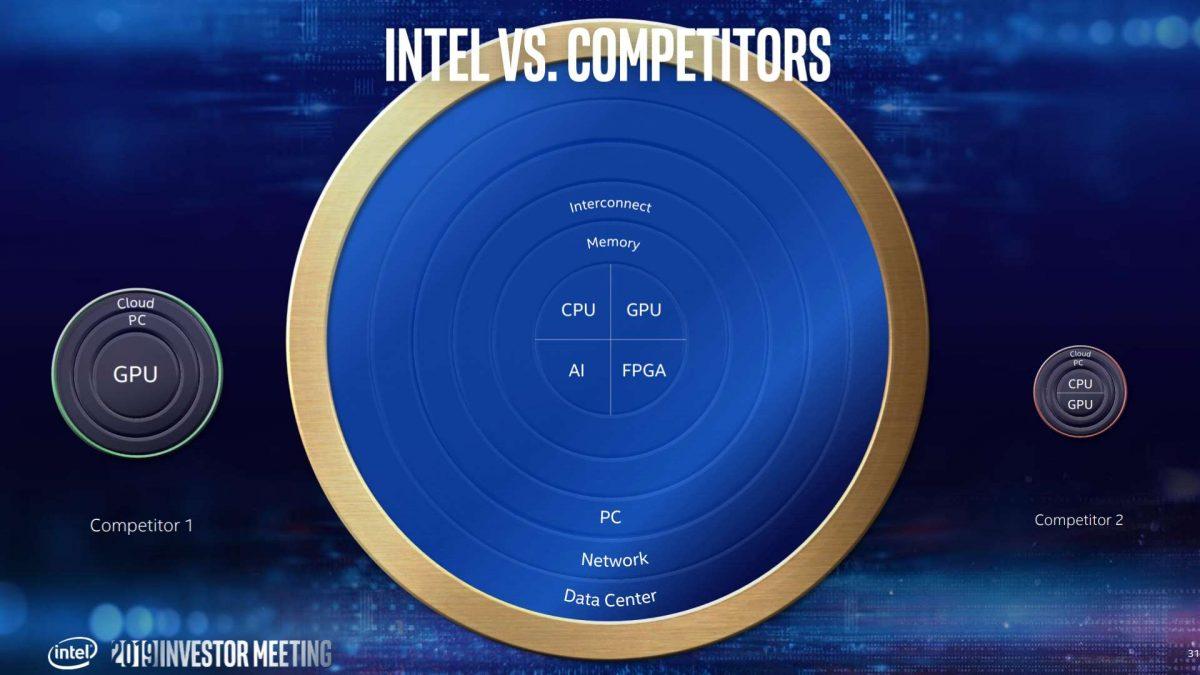 AMD显卡上使用容器运行PyTorch免踩坑教程| JC's FSS